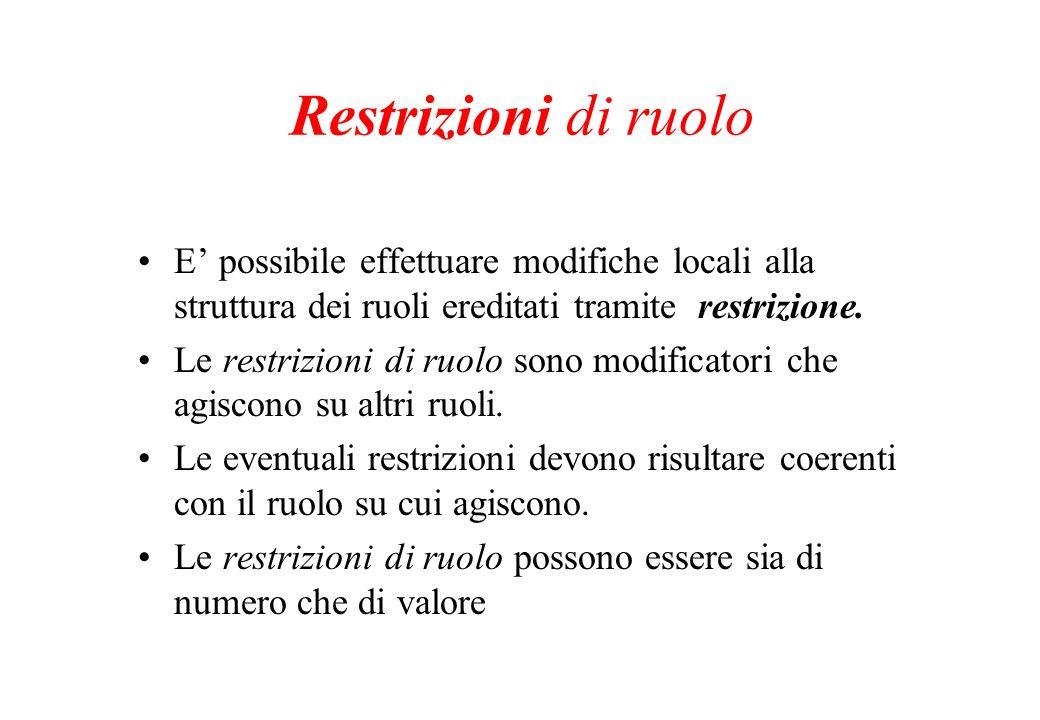 Restrizioni di ruolo E possibile effettuare modifiche locali alla struttura dei ruoli ereditati tramite restrizione. Le restrizioni di ruolo sono modi