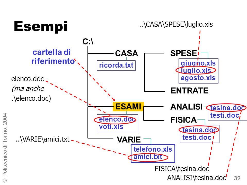 32 © Politecnico di Torino, 2004 Esempi elenco.doc (ma anche.\elenco.doc) ESAMI C:\ VARIE ANALISI FISICA tesina.doc testi.doc elenco.doc voti.xls CASASPESE ENTRATE giugno.xls luglio.xls agosto.xls tesina.doc testi.doc ricorda.txt telefono.xls amici.txt cartella di riferimento..\CASA\SPESE\luglio.xls FISICA\tesina.doc..\VARIE\amici.txt ANALISI\tesina.doc
