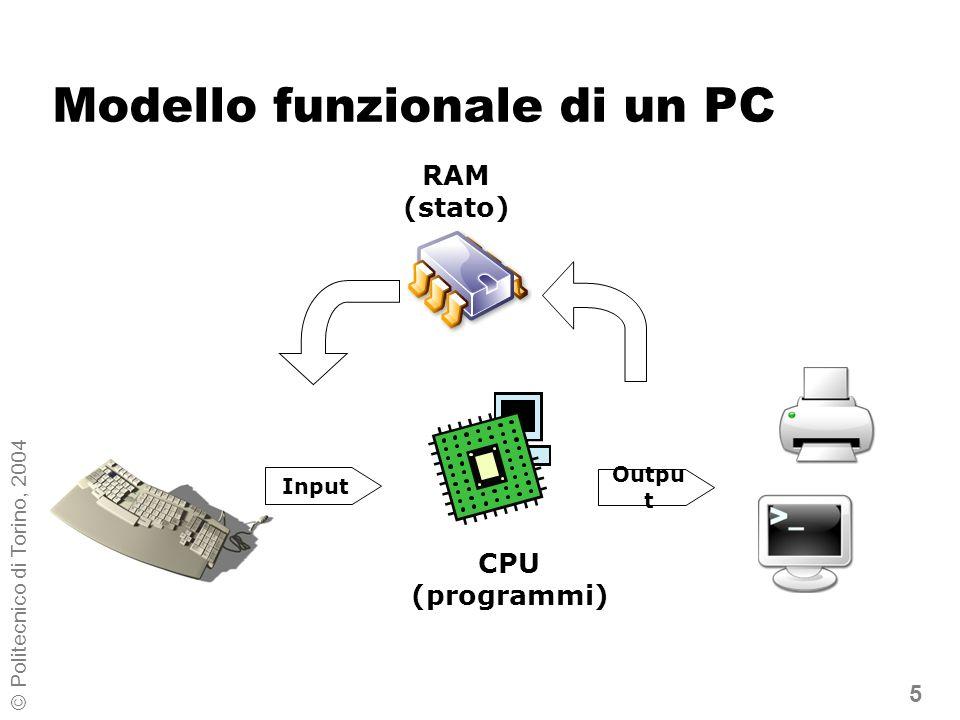 5 © Politecnico di Torino, 2004 Modello funzionale di un PC Input Outpu t CPU (programmi) RAM (stato)