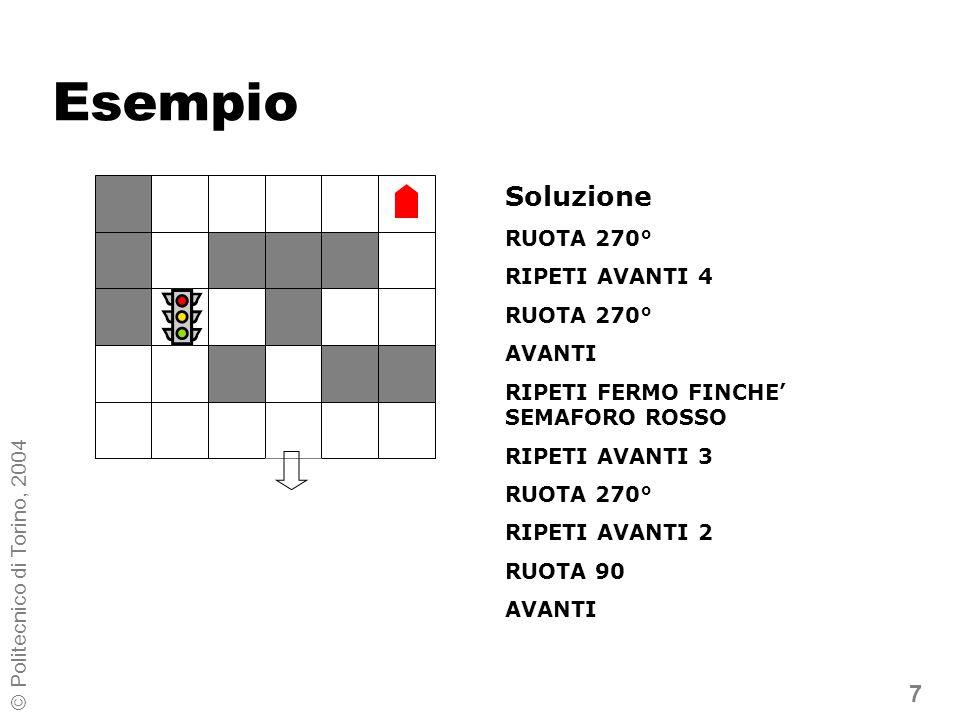 7 © Politecnico di Torino, 2004 Esempio Soluzione RUOTA 270° RIPETI AVANTI 4 RUOTA 270° AVANTI RIPETI FERMO FINCHE SEMAFORO ROSSO RIPETI AVANTI 3 RUOT