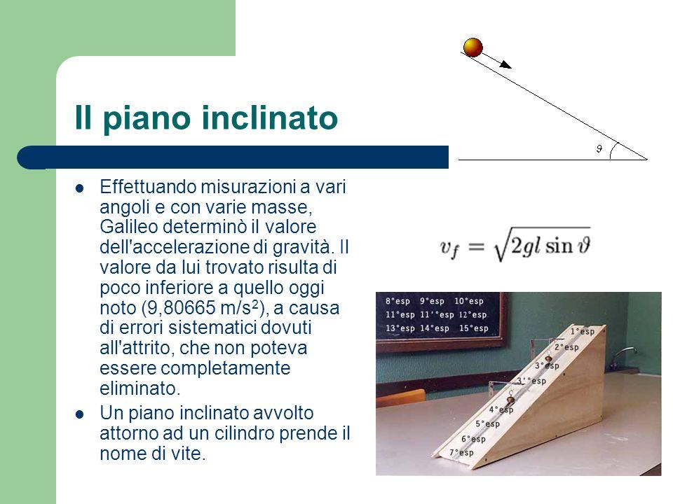 Il piano inclinato Effettuando misurazioni a vari angoli e con varie masse, Galileo determinò il valore dell'accelerazione di gravità. Il valore da lu