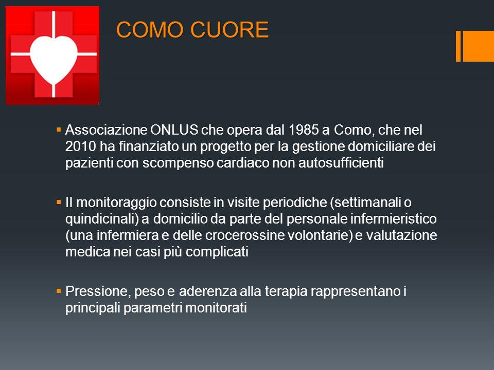 Associazione ONLUS che opera dal 1985 a Como, che nel 2010 ha finanziato un progetto per la gestione domiciliare dei pazienti con scompenso cardiaco n