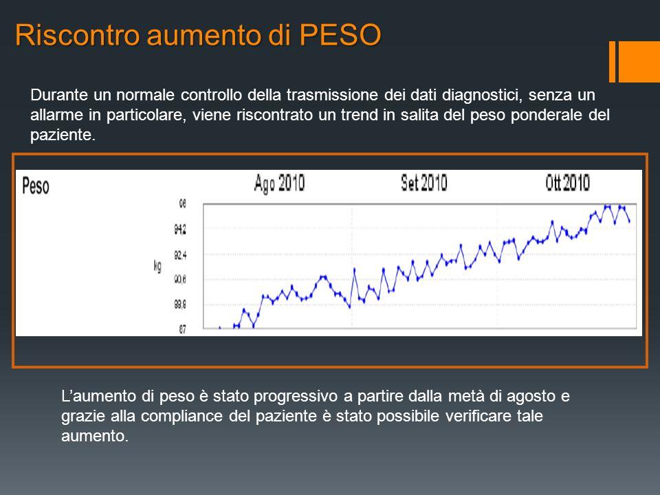 Riscontro aumento di PESO Durante un normale controllo della trasmissione dei dati diagnostici, senza un allarme in particolare, viene riscontrato un