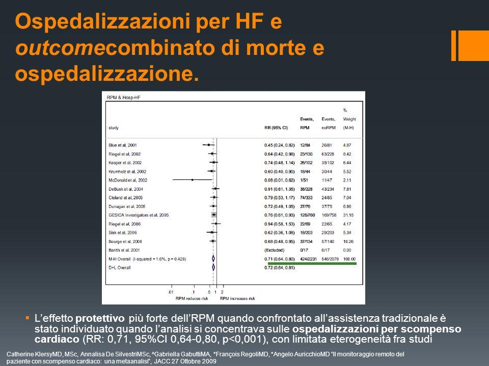 Ospedalizzazioni per HF e outcomecombinato di morte e ospedalizzazione. Leffetto protettivo più forte dellRPM quando confrontato allassistenza tradizi