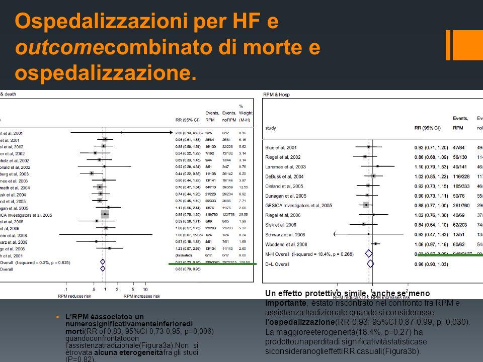 Ospedalizzazioni per HF e outcomecombinato di morte e ospedalizzazione. LRPM èassociatoa un numerosignificativamenteinferioredi morti(RR of 0,83; 95%C