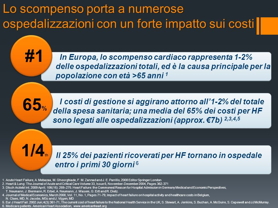 Lo scompenso porta a numerose ospedalizzazioni con un forte impatto sui costi In Europa, lo scompenso cardiaco rappresenta 1-2% delle ospedalizzazioni