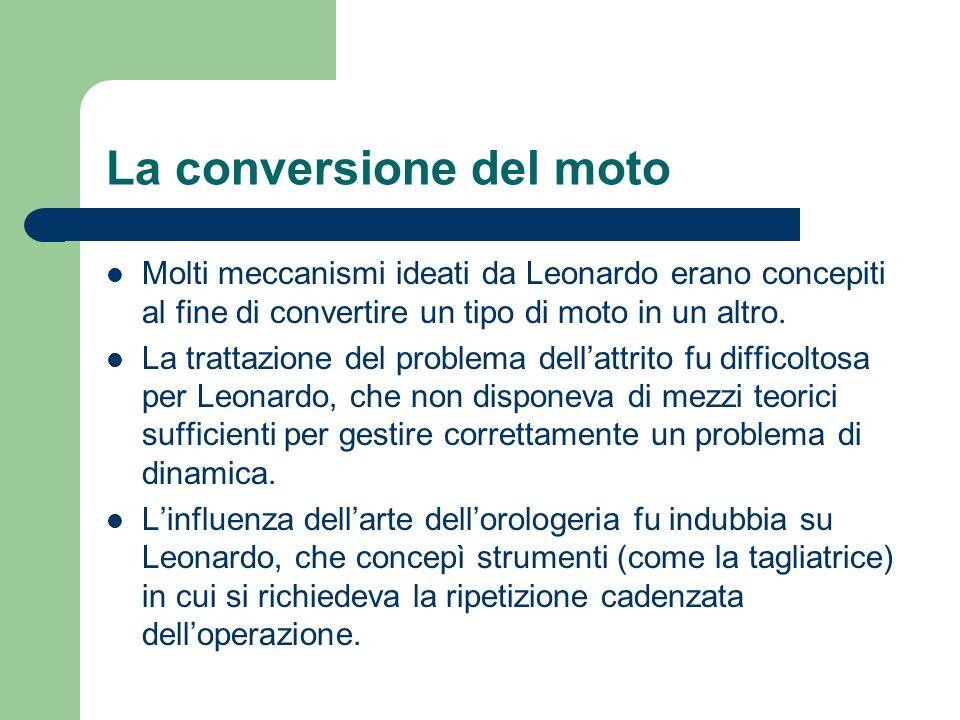 La conversione del moto Molti meccanismi ideati da Leonardo erano concepiti al fine di convertire un tipo di moto in un altro. La trattazione del prob