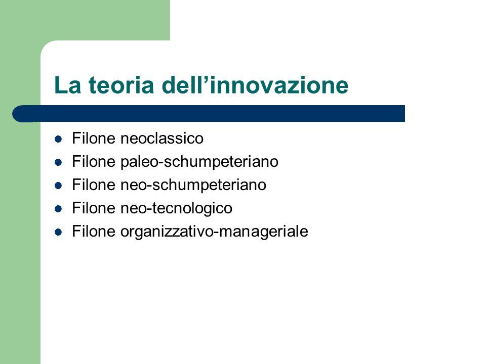 La teoria dellinnovazione Filone neoclassico Filone paleo-schumpeteriano Filone neo-schumpeteriano Filone neo-tecnologico Filone organizzativo-manager