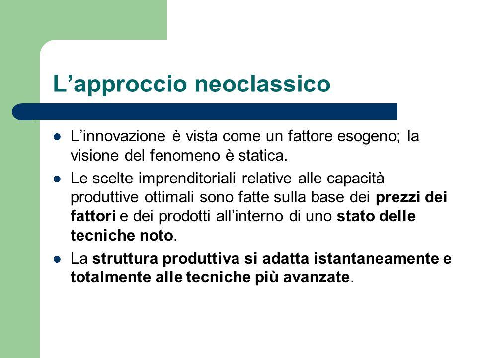 Lapproccio neoclassico Linnovazione è vista come un fattore esogeno; la visione del fenomeno è statica. Le scelte imprenditoriali relative alle capaci