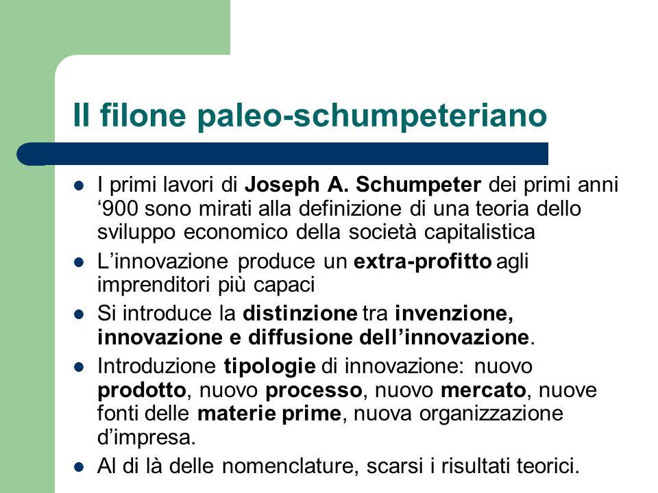 Il filone neo-schumpeteriano Si basa sui lavori di Schumpeter degli anni 30-40 Fase del successo della grande impresa operante in condizioni di controllo del mercato Inversione della sequenza tra innovazione e profitto.