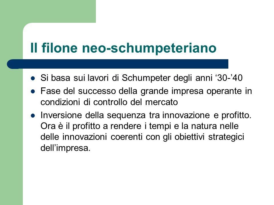 Il filone neo-schumpeteriano Si basa sui lavori di Schumpeter degli anni 30-40 Fase del successo della grande impresa operante in condizioni di contro