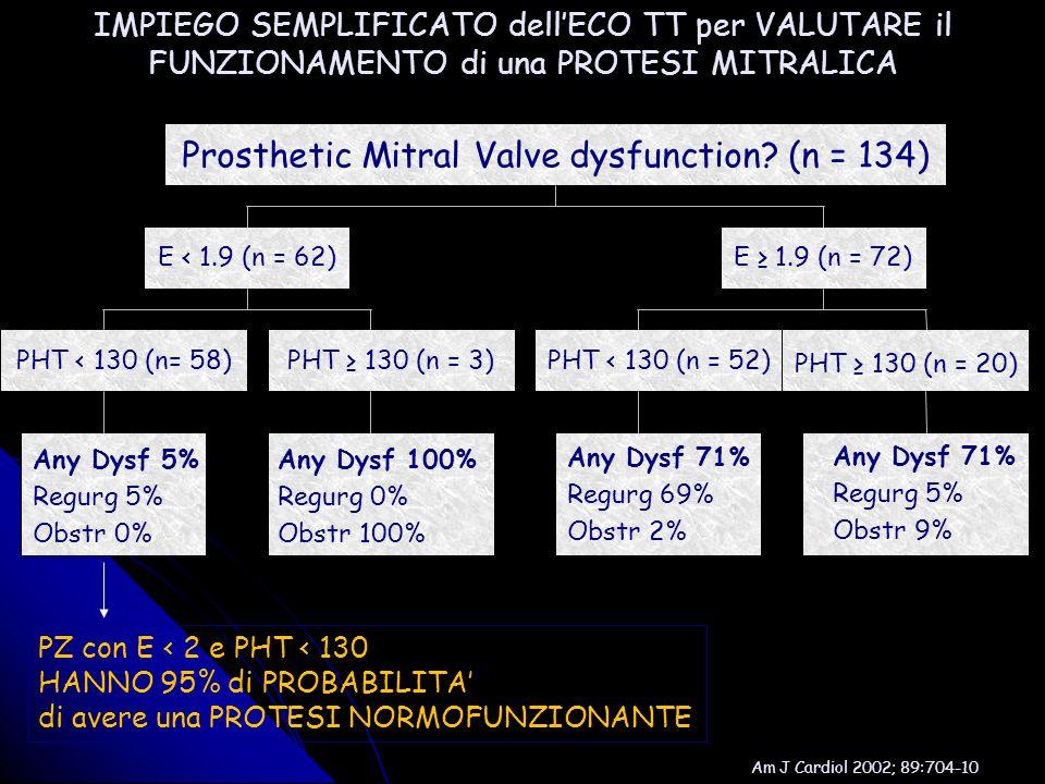 30% 10% HANNO un GRADIENTE NORMALE ATTENZIONE al GRADIENTE !!!.