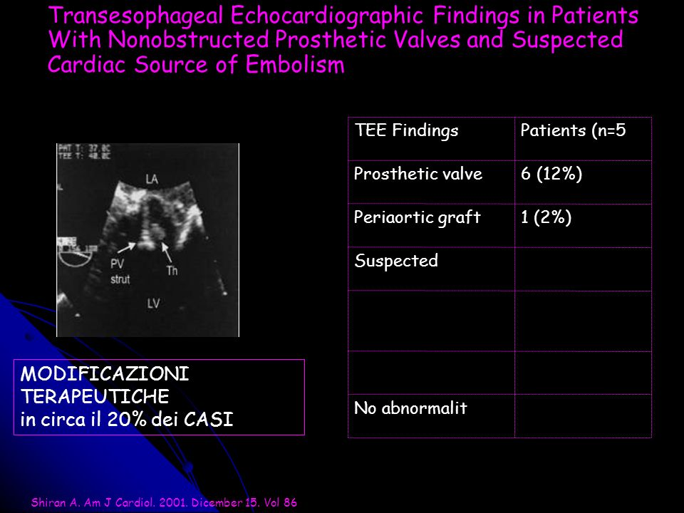 MODIFICAZIONI TERAPEUTICHE in circa il 20% dei CASI Transesophageal Echocardiographic Findings in Patients With Nonobstructed Prosthetic Valves and Su