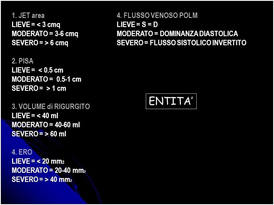 -ASSENZA di SCOMPENSO - SCOMPENSO -ASSENZA di EMOLISI - EMOLISI IMPORTANTE -LEAK PICCOLO - LEAK ESTESO -RIGURGITO LIEVE - RIGURGITO SEVERO OSSERVAZIONE INTERVENTO DECISION MAKING