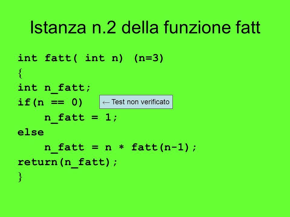 Istanza n.2 della funzione fatt int fatt( int n) (n=3) int n_fatt; if(n == 0) n_fatt = 1; else n_fatt = n fatt(n-1); return(n_fatt); Test non verifica