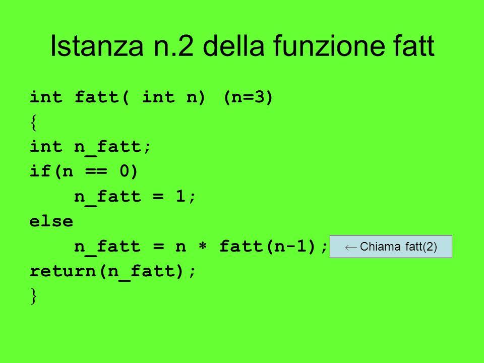 Istanza n.2 della funzione fatt int fatt( int n) (n=3) int n_fatt; if(n == 0) n_fatt = 1; else n_fatt = n fatt(n-1); return(n_fatt); Chiama fatt(2)