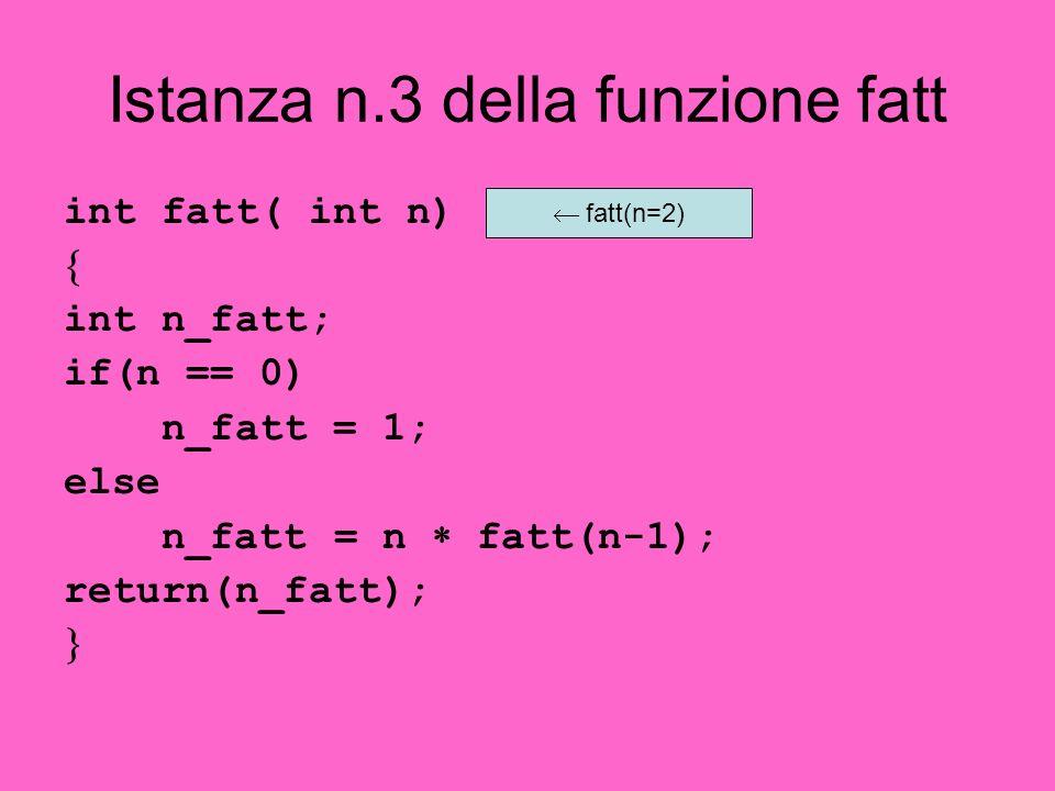Istanza n.3 della funzione fatt int fatt( int n) int n_fatt; if(n == 0) n_fatt = 1; else n_fatt = n fatt(n-1); return(n_fatt); fatt(n=2)