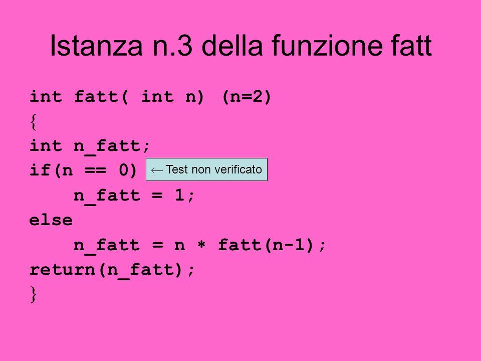 Istanza n.3 della funzione fatt int fatt( int n) (n=2) int n_fatt; if(n == 0) n_fatt = 1; else n_fatt = n fatt(n-1); return(n_fatt); Test non verifica