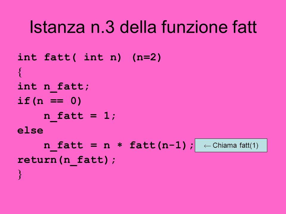 Istanza n.3 della funzione fatt int fatt( int n) (n=2) int n_fatt; if(n == 0) n_fatt = 1; else n_fatt = n fatt(n-1); return(n_fatt); Chiama fatt(1)