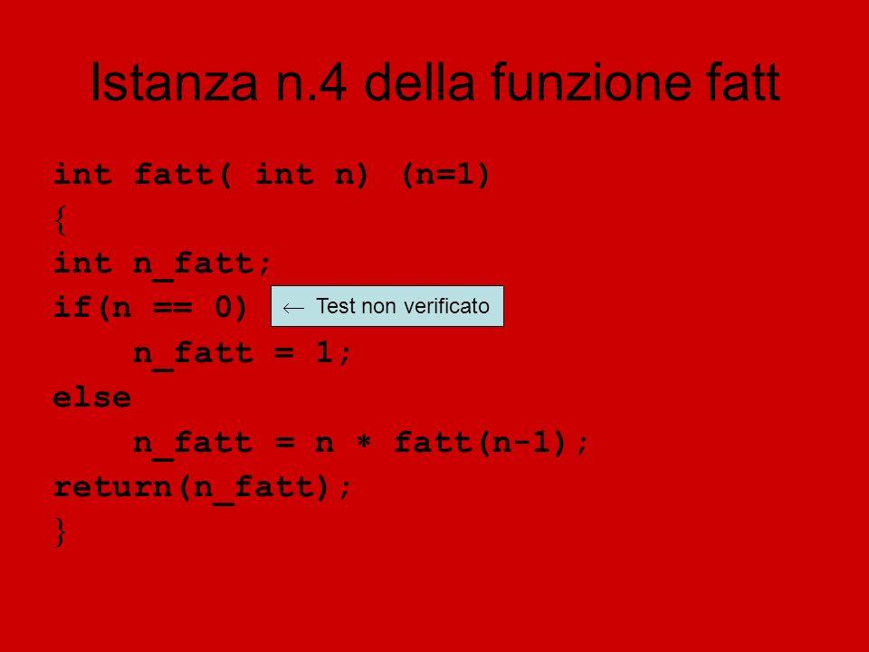 Istanza n.4 della funzione fatt int fatt( int n) (n=1) int n_fatt; if(n == 0) n_fatt = 1; else n_fatt = n fatt(n-1); return(n_fatt); Test non verificato