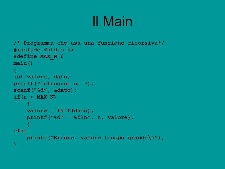 Il Main /* Programma che usa una funzione ricorsiva*/ #include #define MAX_N 8 main() int valore, dato; printf(Introduci n: ); scanf(%d, &dato); if(n < MAX_N) valore = fatt(dato); printf(%d.