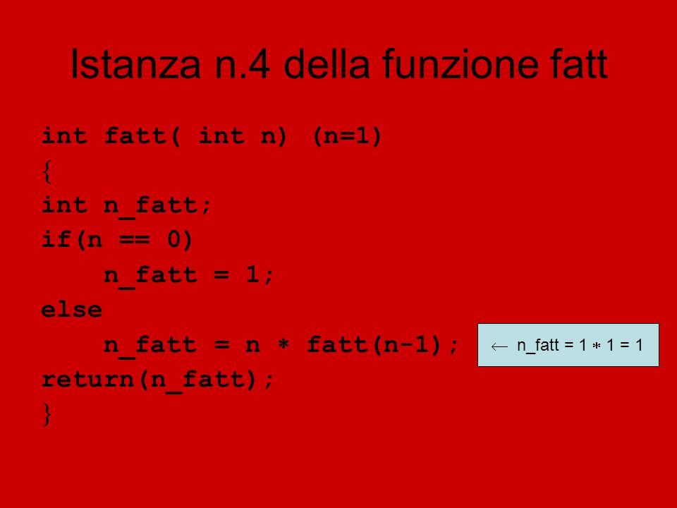 Istanza n.4 della funzione fatt int fatt( int n) (n=1) int n_fatt; if(n == 0) n_fatt = 1; else n_fatt = n fatt(n-1); return(n_fatt); n_fatt = 1 1 = 1
