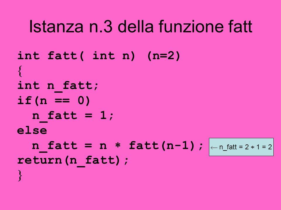 Istanza n.3 della funzione fatt int fatt( int n) (n=2) int n_fatt; if(n == 0) n_fatt = 1; else n_fatt = n fatt(n-1); return(n_fatt); n_fatt = 2 1 = 2
