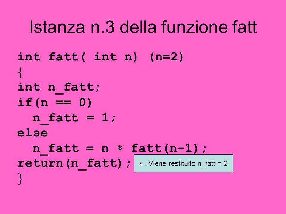 Istanza n.3 della funzione fatt int fatt( int n) (n=2) int n_fatt; if(n == 0) n_fatt = 1; else n_fatt = n fatt(n-1); return(n_fatt); Viene restituito n_fatt = 2