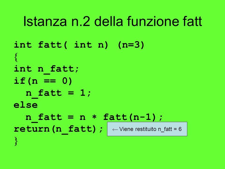 Istanza n.2 della funzione fatt int fatt( int n) (n=3) int n_fatt; if(n == 0) n_fatt = 1; else n_fatt = n fatt(n-1); return(n_fatt); Viene restituito