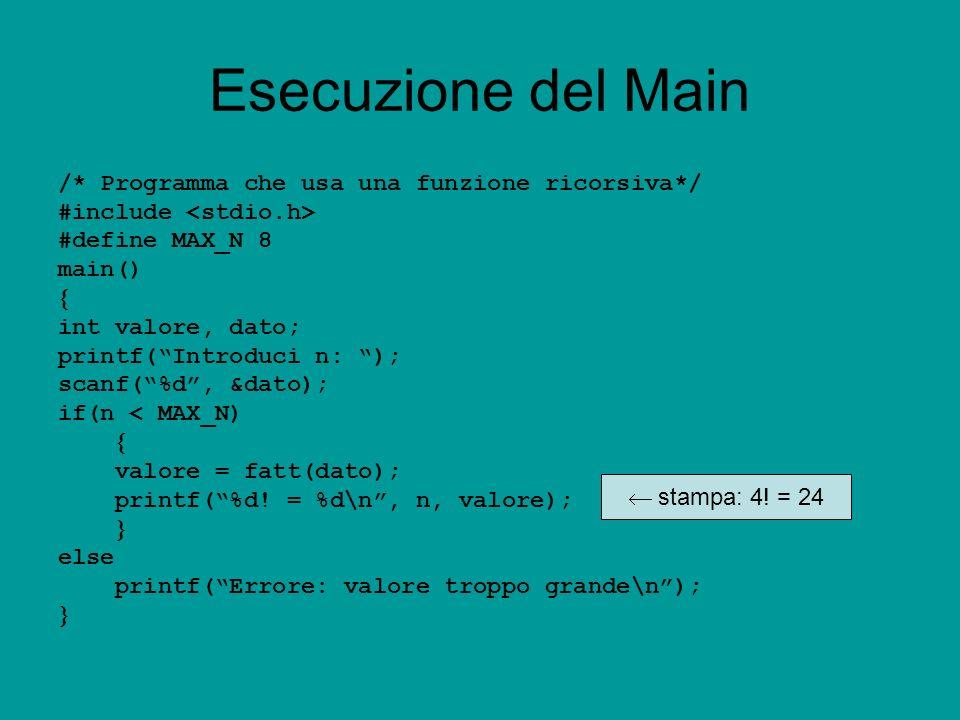 Esecuzione del Main /* Programma che usa una funzione ricorsiva*/ #include #define MAX_N 8 main() int valore, dato; printf(Introduci n: ); scanf(%d, &