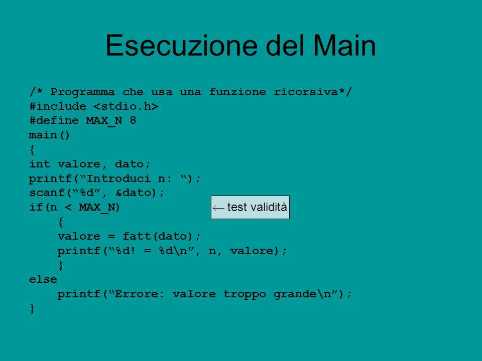 Esecuzione del Main /* Programma che usa una funzione ricorsiva*/ #include #define MAX_N 8 main() int valore, dato; printf(Introduci n: ); scanf(%d, &dato); if(n < MAX_N) valore = fatt(dato); printf(%d.