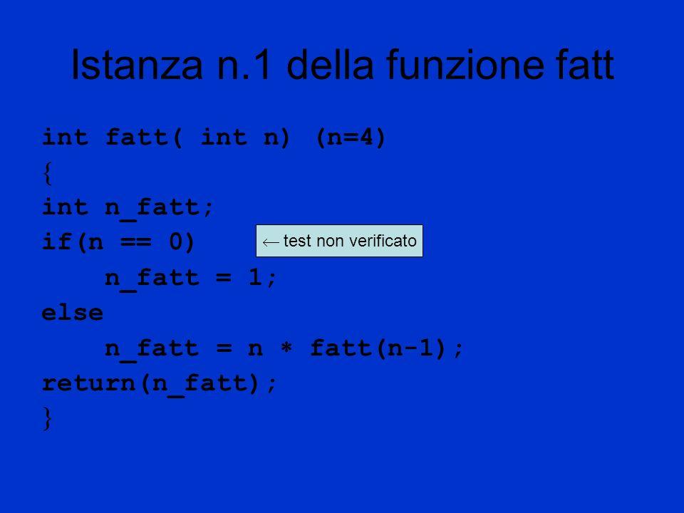 Istanza n.2 della funzione fatt int fatt( int n) (n=3) int n_fatt; if(n == 0) n_fatt = 1; else n_fatt = n fatt(n-1); return(n_fatt); Viene restituito n_fatt = 6