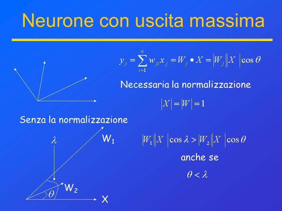 Neurone con uscita massima Necessaria la normalizzazione Senza la normalizzazione W1W1 W2W2 X anche se