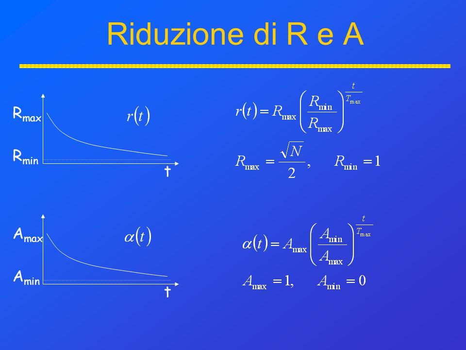 Riduzione di R e A R max R min t A max A min t