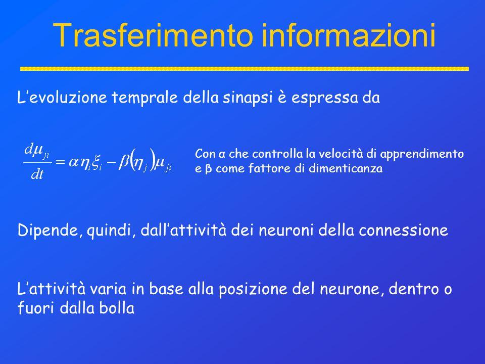 Trasferimento informazioni Levoluzione temprale della sinapsi è espressa da Con α che controlla la velocità di apprendimento e β come fattore di dimenticanza Dipende, quindi, dallattività dei neuroni della connessione Lattività varia in base alla posizione del neurone, dentro o fuori dalla bolla