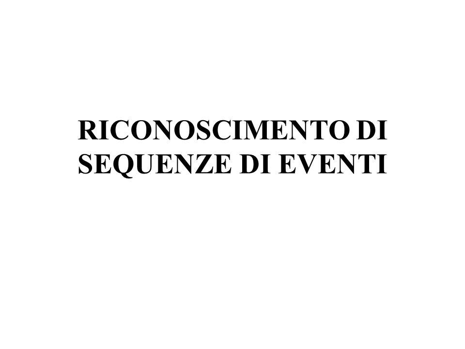 RICONOSCIMENTO DI SEQUENZE DI EVENTI