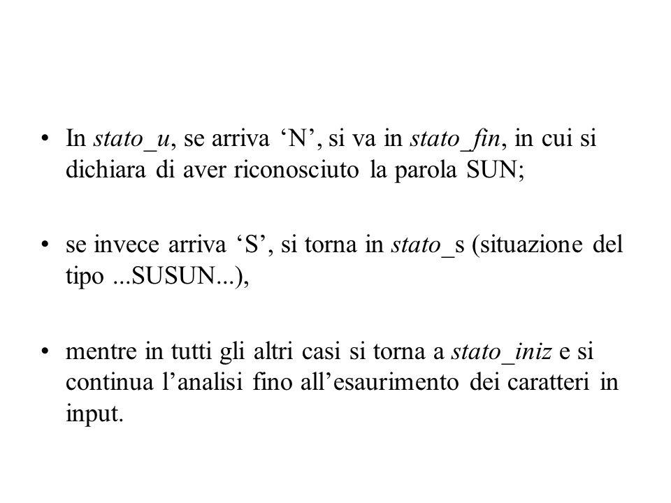 In stato_u, se arriva N, si va in stato_fin, in cui si dichiara di aver riconosciuto la parola SUN; se invece arriva S, si torna in stato_s (situazion
