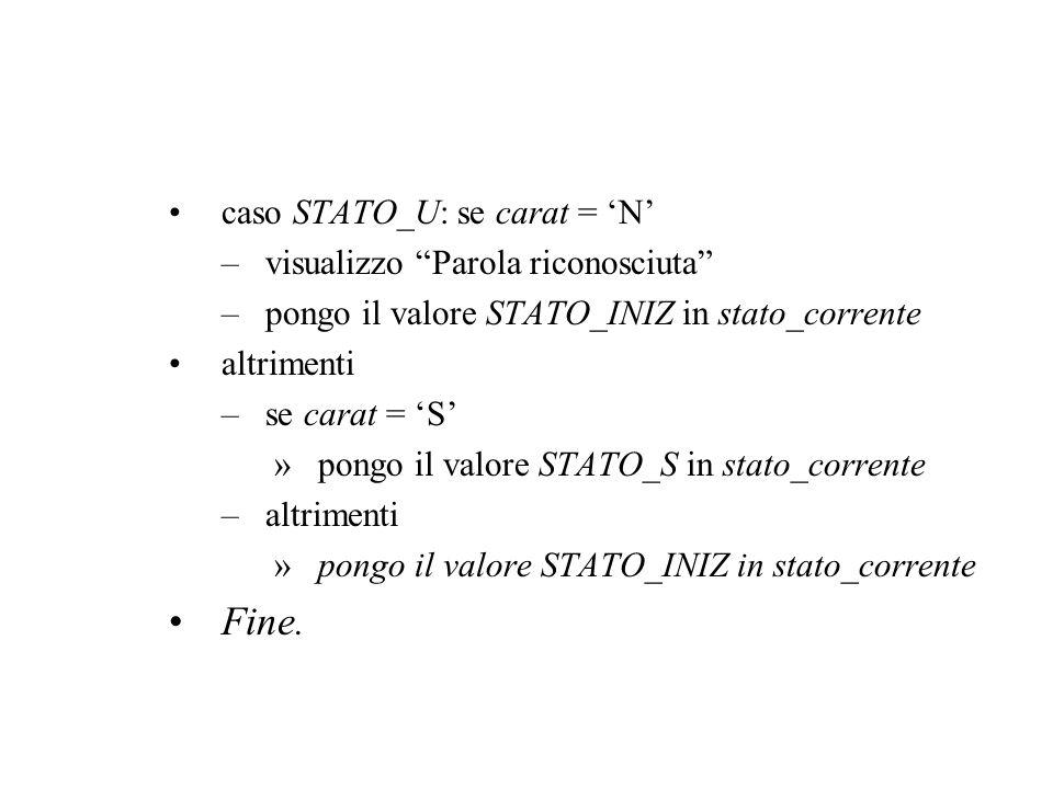 caso STATO_U: se carat = N –visualizzo Parola riconosciuta –pongo il valore STATO_INIZ in stato_corrente altrimenti –se carat = S »pongo il valore STA