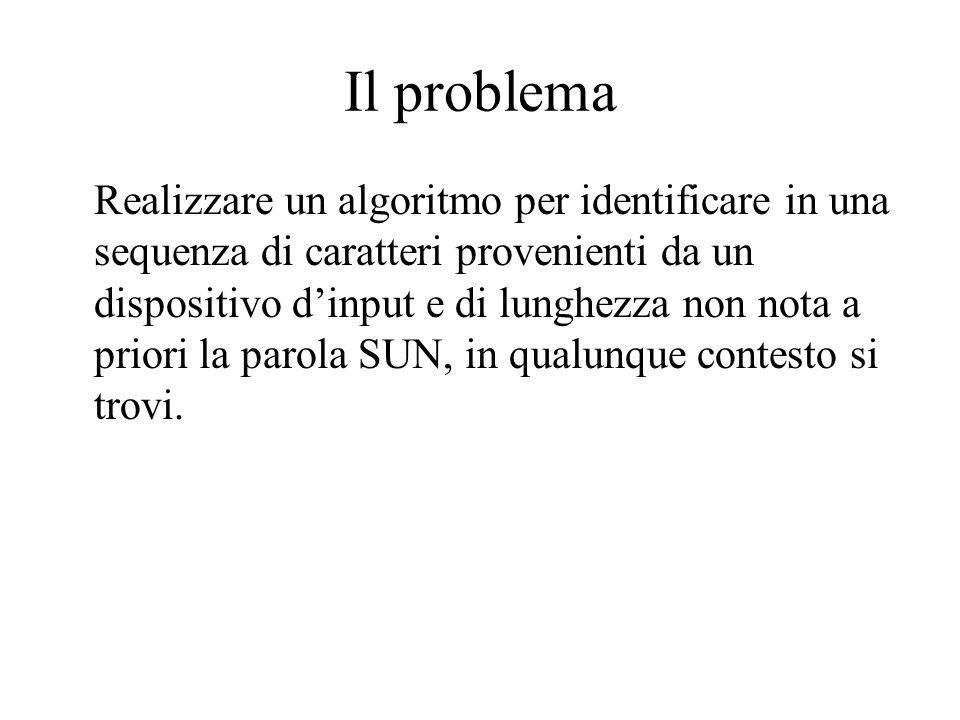 Il problema Realizzare un algoritmo per identificare in una sequenza di caratteri provenienti da un dispositivo dinput e di lunghezza non nota a prior
