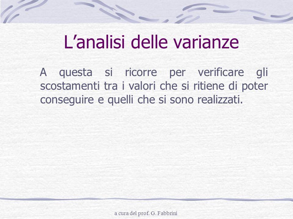 a cura del prof. G. Fabbrini Lanalisi delle varianze A questa si ricorre per verificare gli scostamenti tra i valori che si ritiene di poter conseguir