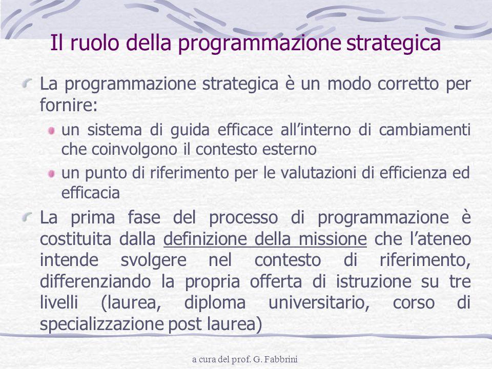 a cura del prof. G. Fabbrini Il ruolo della programmazione strategica La programmazione strategica è un modo corretto per fornire: un sistema di guida