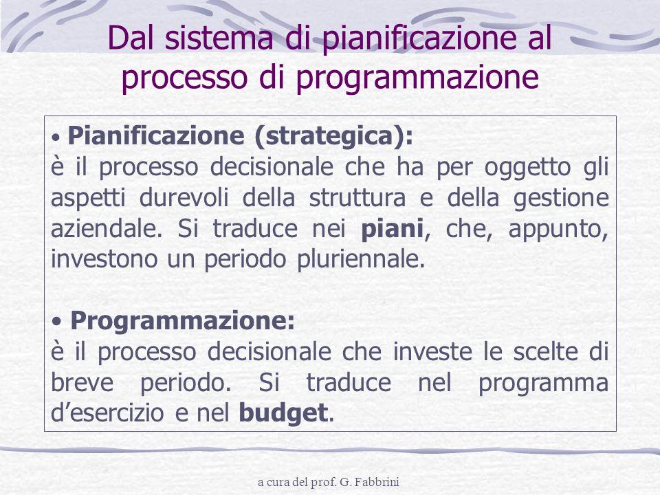 a cura del prof. G. Fabbrini Dal sistema di pianificazione al processo di programmazione Pianificazione (strategica): è il processo decisionale che ha