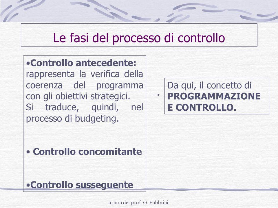 a cura del prof. G. Fabbrini Le fasi del processo di controllo Controllo antecedente: rappresenta la verifica della coerenza del programma con gli obi