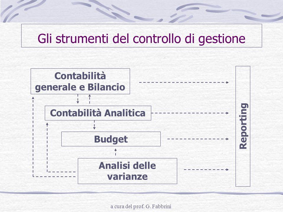 a cura del prof. G. Fabbrini Gli strumenti del controllo di gestione Contabilità generale e Bilancio Contabilità Analitica Budget Analisi delle varian