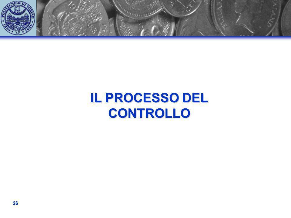 IL PROCESSO DEL CONTROLLO 26