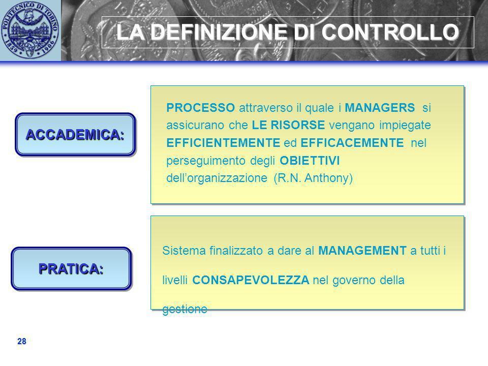 28 LA DEFINIZIONE DI CONTROLLO PROCESSO attraverso il quale i MANAGERS si assicurano che LE RISORSE vengano impiegate EFFICIENTEMENTE ed EFFICACEMENTE