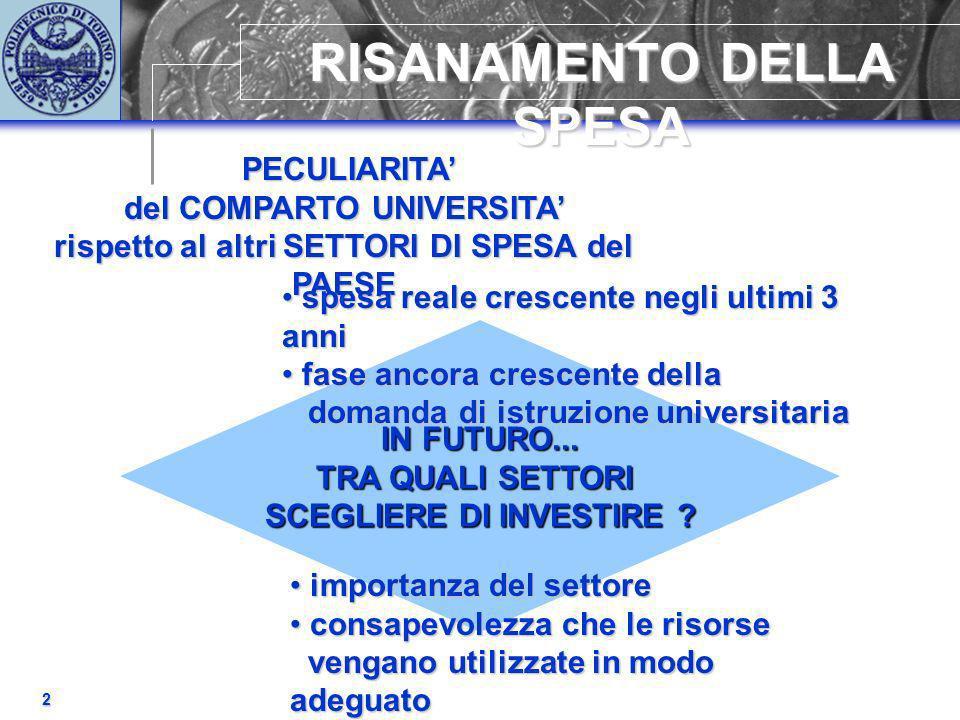 RISANAMENTO DELLA SPESA PECULIARITA PECULIARITA del COMPARTO UNIVERSITA rispetto al altri SETTORI DI SPESA del PAESE IN FUTURO...