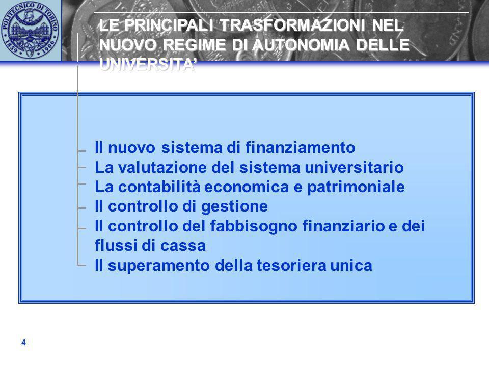 LE PRINCIPALI TRASFORMAZIONI NEL NUOVO REGIME DI AUTONOMIA DELLE UNIVERSITA Il nuovo sistema di finanziamento La valutazione del sistema universitario