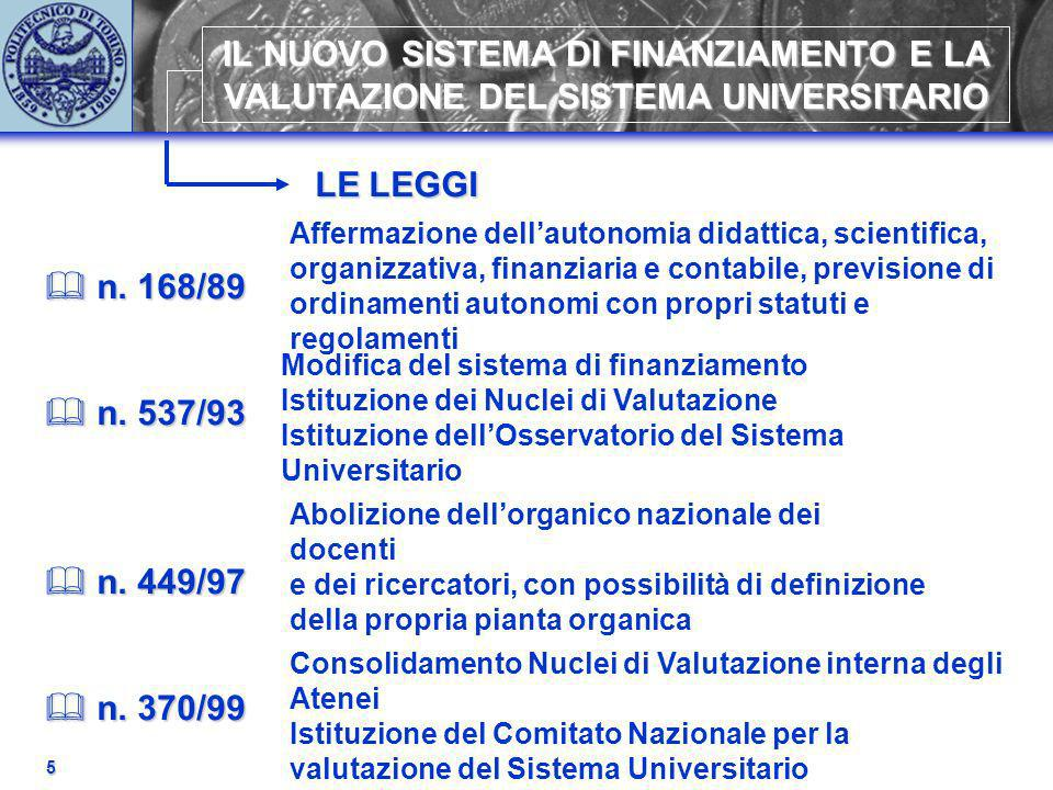 IL NUOVO SISTEMA DI FINANZIAMENTO E LA VALUTAZIONE DEL SISTEMA UNIVERSITARIO 5 n. 168/89 n. 168/89 n. 537/93 n. 537/93 n. 449/97 n. 449/97 n. 370/99 n