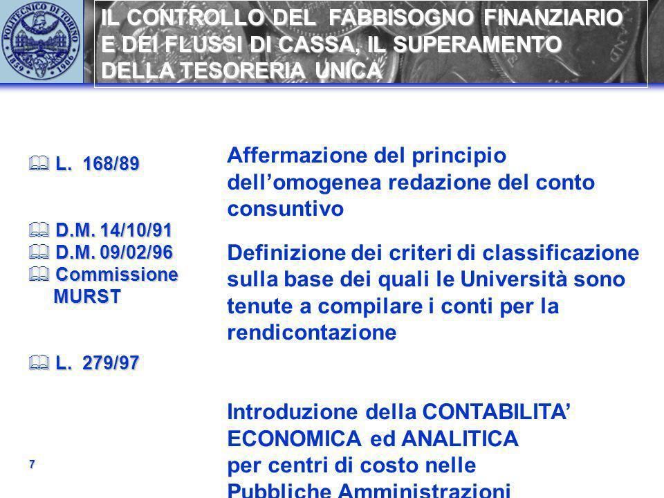 IL CONTROLLO DEL FABBISOGNO FINANZIARIO E DEI FLUSSI DI CASSA, IL SUPERAMENTO DELLA TESORERIA UNICA 7 L. 168/89 L. 168/89 D.M. 14/10/91 D.M. 14/10/91